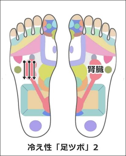 冷え性の足ツボ2