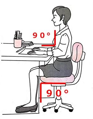 正しい机とイスの高さ