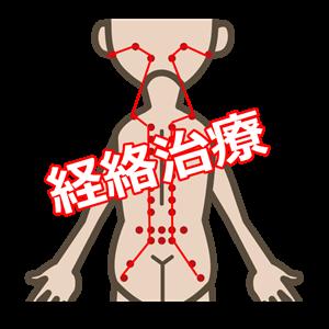 経絡治療イラスト