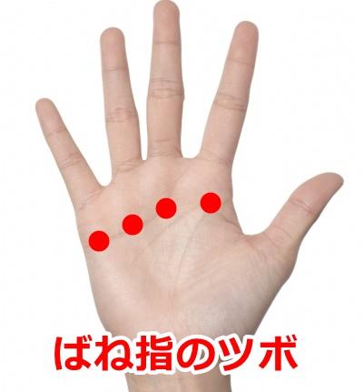 ばね指のツボ