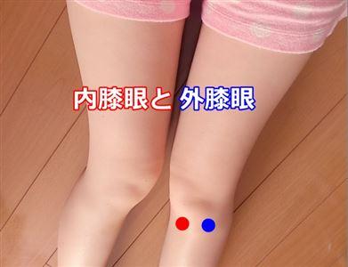 膝の痛みに効くツボ内膝眼と外膝眼