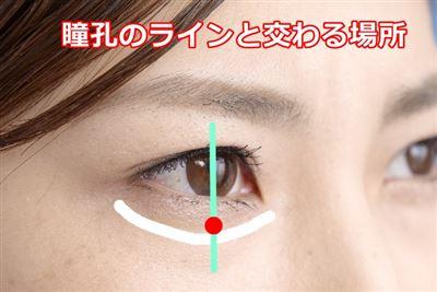 瞳孔線上にとったツボ