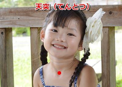 小児喘息のツボ天突