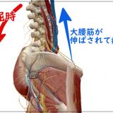 腰の後屈痛