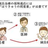鍼灸の同意書図説