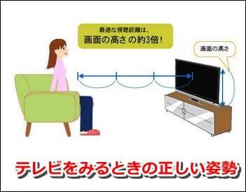 テレビの位置 首こり