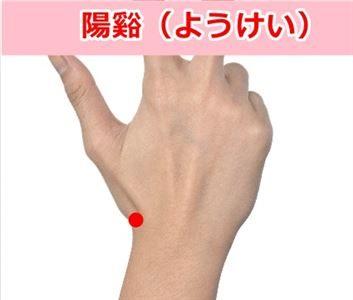 腱鞘炎のツボ!手首が痛くて動かせないときはこのツボが効く!